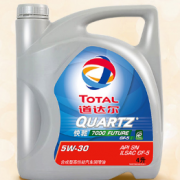 汽车润滑油有哪些品牌,汽车润滑油十大品牌排行