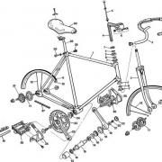 知名的自行车配件十大排行