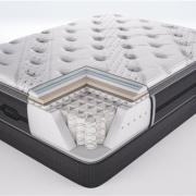 质量过关的弹簧床垫十大排行